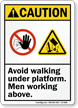 Avoid Walking Under Platform Men Working Above Sign