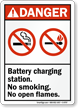 Battery Charging Station ANSI Danger Sign