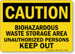 Biohazardous Waste Storage Area Keep Out Caution Sign
