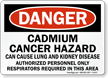 Danger Cadmium Cancer Hazard Disease Sign