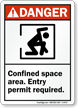 Danger: Confined Space Entry Permit Required Sign