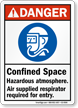 Confined Space Hazardous Atmosphere, Air Supplied Respirator Sign