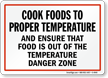Cook Foods To Proper Temperature Sign