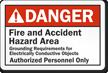 Custom ANSI Danger Sign