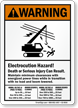 Minimum Clearances Energized Power Lines ANSI Warning Sign