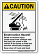 ANSI Caution Crane Safety Sign