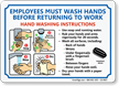 Employees Wash Hands Before Returning To Work Sign