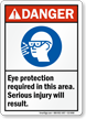 Eye Protection Required In Area ANSI Danger Sign