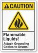 Flammable Liquids Grounding Cables ANSI Caution Sign