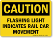 Flashing Light Indicates Rail Car Movement Sign
