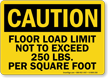 Floor Load Limit 250 Lbs Caution Sign