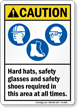 ANSI Caution Wear PPE Sign
