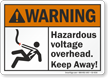 Hazardous Voltage Overhead Keep Away ANSI Warning Sign