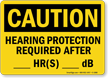 Hearing Protection Required Sign, OSHA Caution