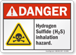 Hydrogen Sulfide Inhalation Hazard ANSI Danger Sign