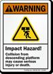 ANSI Crane Warning Sign
