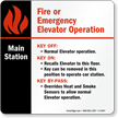 6in. x 6in. Elevator Main Station Sign