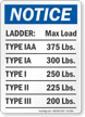 Ladder Max Load OSHA Notice Sign