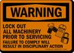 OSHA Lockout Warning Sign
