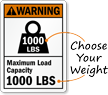 Maximum Load Capacity Custom ANSI Warning Sign