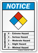 NFPA Diamond Chemical Hazard Ratings Sign