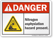 Nitrogen Asphyxiation Hazard Present ANSI Danger Sign