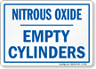 Nitrous Oxide Empty Cylinders Sign