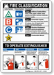 Fire Classification - To Operate Extinguisher Sign