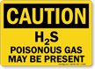 Caution H2S Poisonous Gas Present Sign