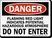 Hazardous Atmosphere Do Not Enter Sign