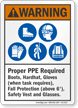 Proper PPE Required ANSI Warning Sign