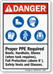 Proper PPE Required Boots, Hardhats, Gloves ANSI Sign