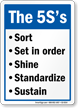 The 5S Sort Set Shine Standardize Sustain Sign