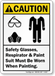 Wear Safety Glasses, Respirator, Paint Suit Sign