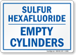 Sulfur Hexafluoride Empty Cylinders Sign