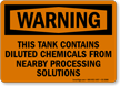 This Tank Contains Diluted Chemicals OSHA Warning Sign