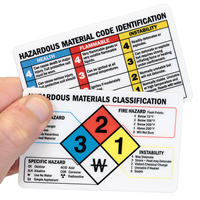 Hazardous Materials NFPA Guide Wallet Card