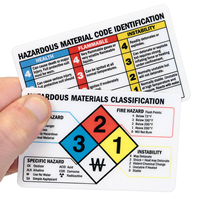 2-Sided Chemical Wallet Card