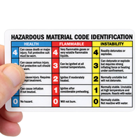 Right-To-Know Trained Self Laminating Certification Wallet Card With Graphic
