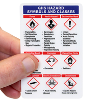 GHS Hazard Symbols And Classes Wallet Card, 2-Sided