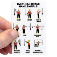 Mobile Crane Hand Signals safety Wallet Cards