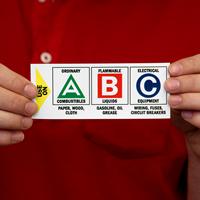 Class Label A B C