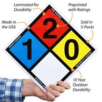 NFPA 704 Sign, 10in. x 10in.