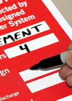 Fire Sprinkler Identification Hydraulic System Sign