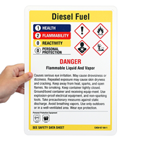 Customizable GHS Chemical Danger and HMIG Combo Sign