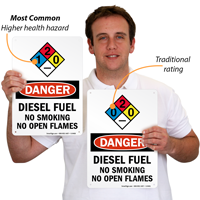 No smoking signs for diesel fuel with different health ratings