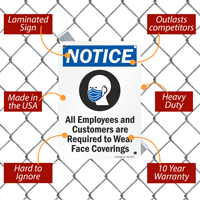 All Employees and Customers Required to Wear Face Coverings Notice Face Covering Sign