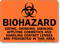 Biohazard Eating Smoking Cosmetics Prohibited Sign