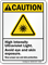 High Intensity Ultraviolet Light Caution Sign