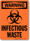 Warning Infectious Waste Sign